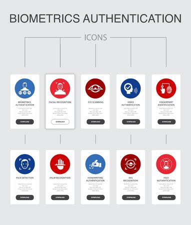 Biometrics authentication Infographic 10 steps UI design.facial recognition, face detection, fingerprint identification, palm recognition simple icons