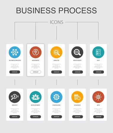 Processo aziendale Infografica 10 passaggi Progettazione dell'interfaccia utente. Implementazione, analisi, sviluppo, elaborazione di icone semplici