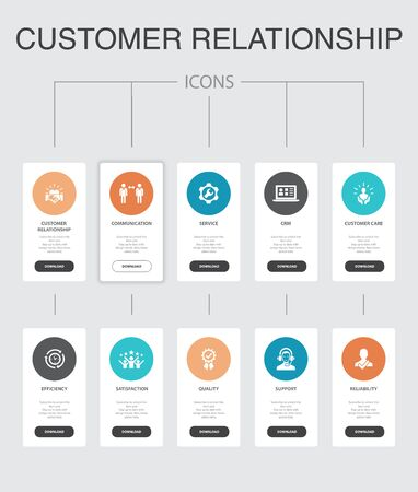 customer relationship Infographic 10 steps UI design.communication, service, CRM, customer care simple icons Ilustrace