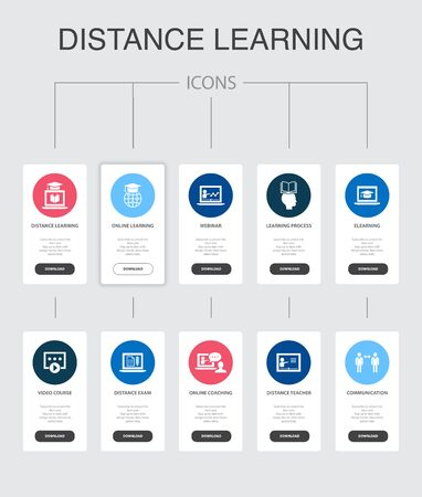 Distance Learning Infographic 10 steps UI design.online education, webinar, learning process, video course simple icons