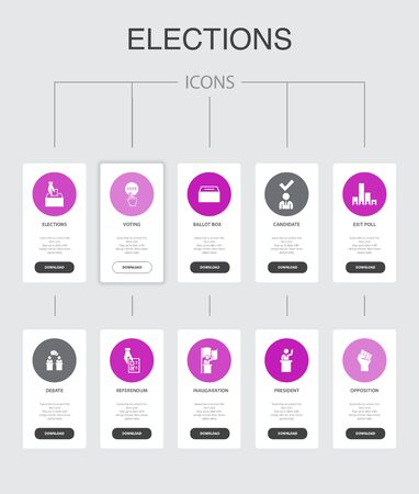 Elections Infographic 10 steps UI design.Voting, Ballot box, Candidate, Exit poll simple icons