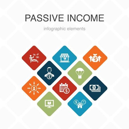 passive income Infographic 10 option color design. affiliate marketing, dividend income, online store, rental property simple icons