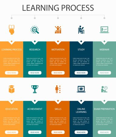 learning process Infographic 10 steps UI design.research, motivation, education, achievement simple icons