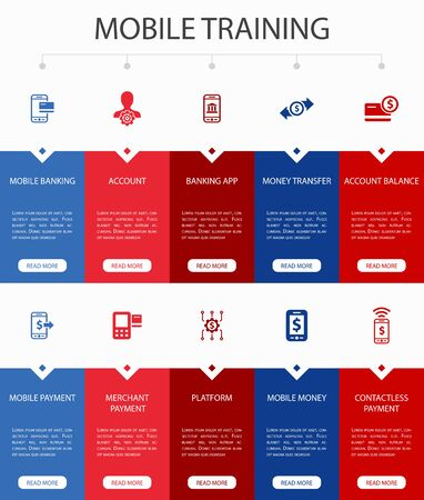 Mobile banking Infographic 10 steps UI design.account, banking app, money transfer, Mobile payment simple icons Ilustração