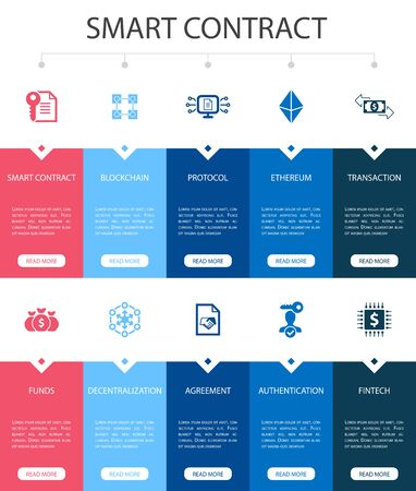 Smart Contract Infographic 10 steps UI design.blockchain, transaction, decentralization, fintech simple icons