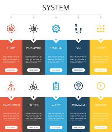 system Infographic 10 steps UI design.management, processing, plan, scheme simple icons