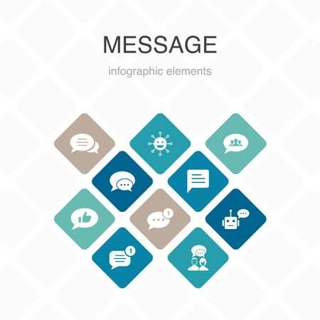 message Infographic 10 option color design.emoji, chatbot, group chat, message app simple icons
