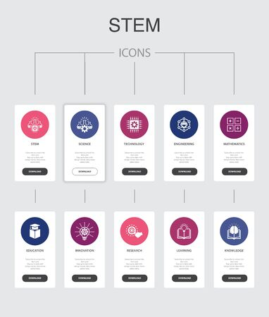 STEM Infographic 10 steps UI design.science, technology, engineering, mathematics simple icons Ilustração