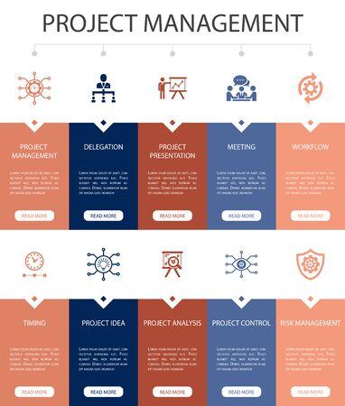 Gestion de projet Infographie Conception de l'interface utilisateur en 10 étapes. Présentation du projet, réunion, flux de travail, icônes simples de gestion des risques