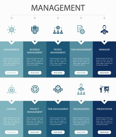 Management-Infografik 10 Schritte UI-Design.Manager, Kontrolle, Organisation, Präsentation einfache Symbole