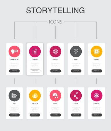 storytelling Infographic 10 steps UI design.content, viral, blog, emotion simple icons