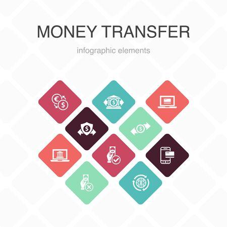 trasferimento di denaro Infografica 10 opzioni colore design.pagamento online, bonifico bancario, transazione sicura, pagamento approvato icone semplici Vettoriali