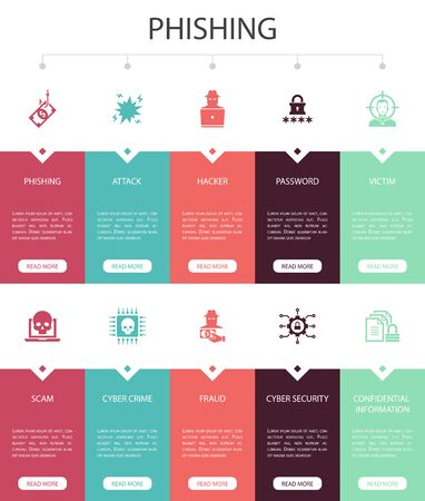 phishing Infographic 10 steps UI design.attack, hacker, cyber crime, fraud simple icons Stock Illustratie