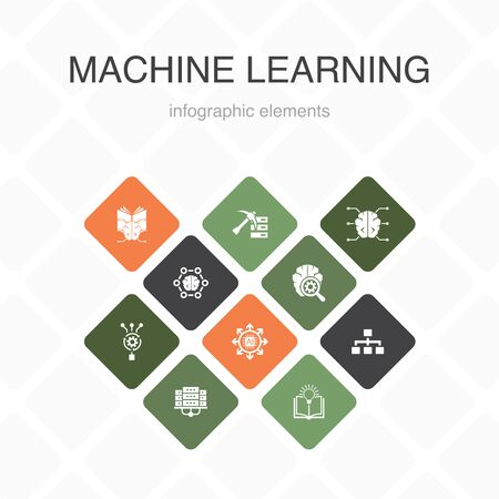Machine learning Infographic 10 option color design.data mining, algorithm, classification, AI simple icons Ilustracja