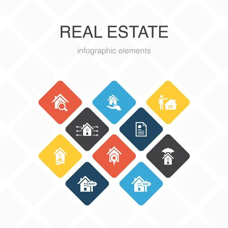 Real Estate Infographic 10 option color design. Property, Realtor, location, Property for sale simple icons