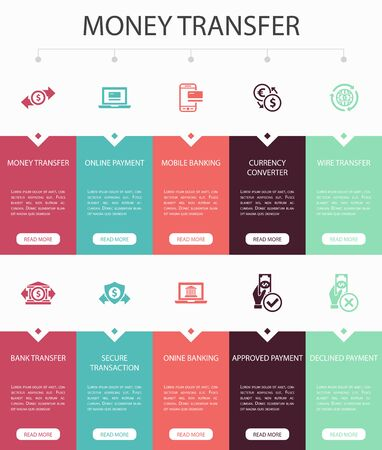 money transfer Infographic 10 steps UI design.online payment, bank transfer, secure transaction, approved payment simple icons