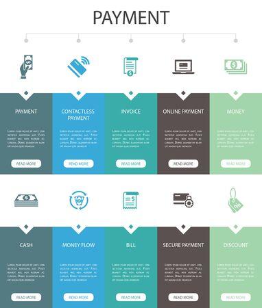 Zahlung Infografik 10 Schritte UI-Design.Rechnung, Geld, Rechnung, Rabatt einfache Symbole