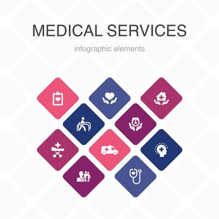Medical services Infographic 10 option color design.Emergency, Preventive care, patient Transportation, Prenatal care simple icons