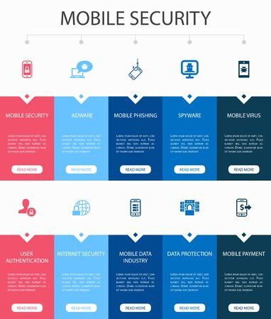 mobile security Infographic 10 steps UI design.mobile phishing, spyware, internet security, data protection simple icons