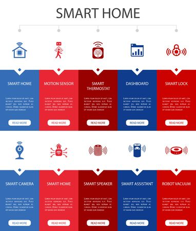 Smart home Infographic 10 steps UI design.motion sensor, dashboard, smart assistant, robot vacuum simple icons