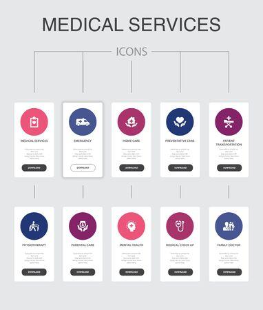 Medical services Infographic 10 steps UI design.Emergency, Preventive care, patient Transportation, Prenatal care simple icons