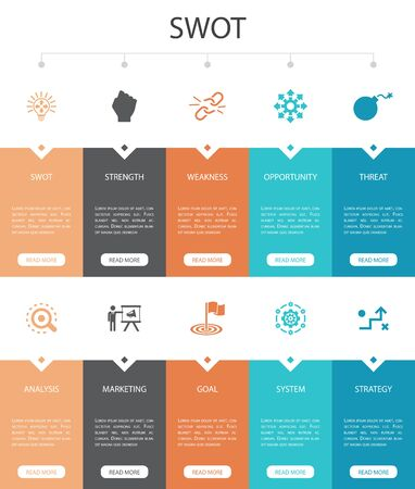 SWOT Infographic 10 steps UI design.Strength, weakness, opportunity, threat simple icons