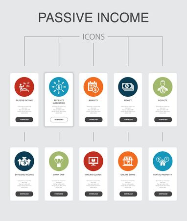 passive income Infographic 10 steps UI design.affiliate marketing, dividend income, online store, rental property simple icons