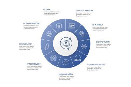Digitale Transformation Infografik 10 Schritte Kreisdesign.digitale Dienste, Internet, Cloud Computing, Technologie einfache Symbole