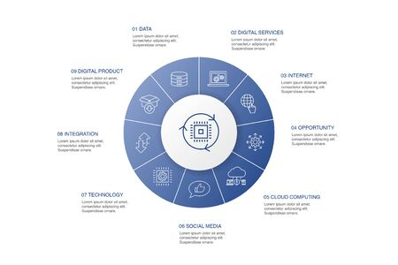 digital transformation Infographic 10 steps circle design.digital services, internet, cloud computing, technology simple icons