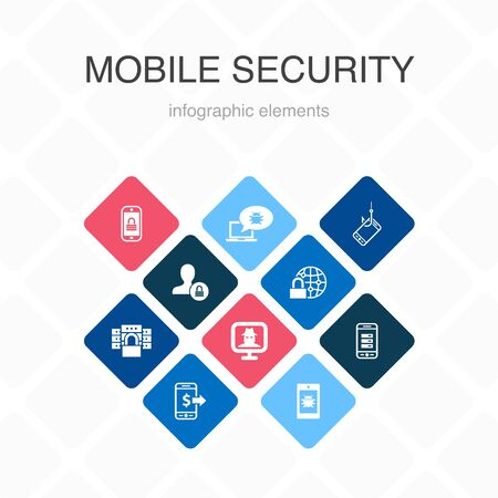 mobile security Infographic 10 option color design.mobile phishing, spyware, internet security, data protection simple icons Illustration
