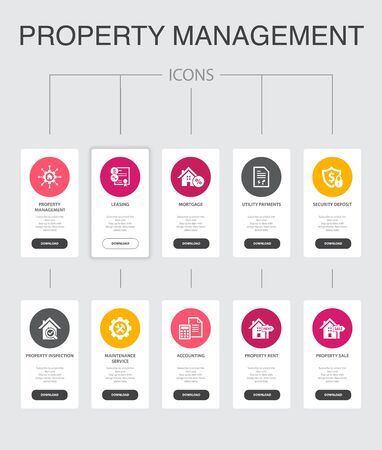 property management Infographic 10 steps UI design.leasing, mortgage, security deposit, accounting simple icons