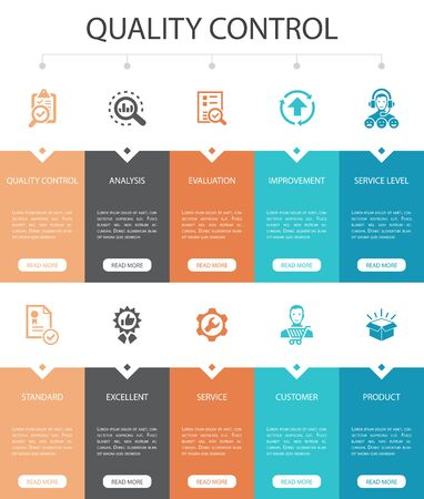quality control Infographic 10 steps UI design.analysis, improvement, service level, excellent simple icons Ilustração