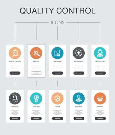 quality control Infographic 10 steps UI design.analysis, improvement, service level, excellent simple icons
