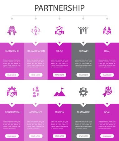 Partnership Infographic 10 steps UI design.collaboration, trust, deal, cooperation simple icons 向量圖像