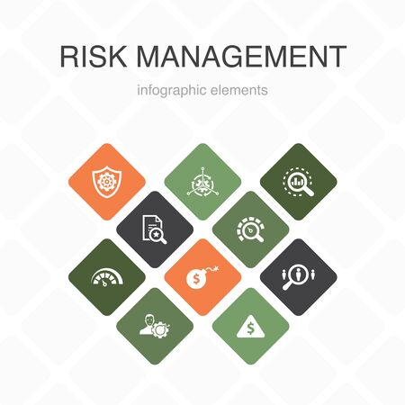risk management Infographic 10 option color design. control, identify, Level of Risk, analyze simple icons
