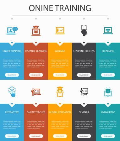 Infographie de formation en ligne Conception de l'interface utilisateur en 10 étapes. Apprentissage à distance, processus d'apprentissage, apprentissage en ligne, icônes simples de séminaire