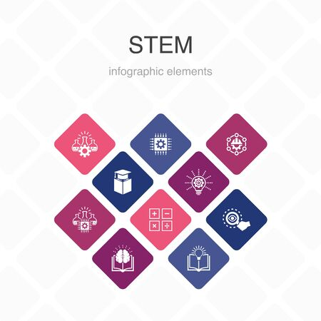 STEM Infographic 10 option color design. science, technology, engineering, mathematics simple icons