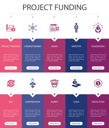 project funding Infographic 10 steps UI design.crowdfunding, grant, fundraising, contribution simple icons Illustration