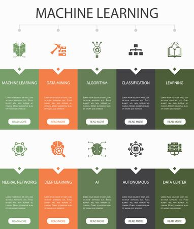 Machine learning Infographic 10 steps UI design.data mining, algorithm, classification, AI simple icons