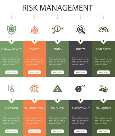 risk management Infographic 10 steps UI design.control, identify, Level of Risk, analyze simple icons 向量圖像