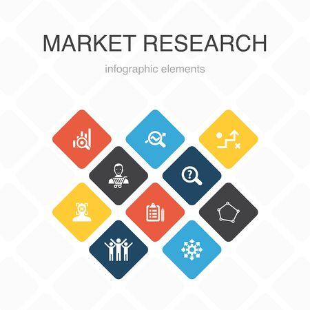 Investigación de mercado Infografía diseño de color de 10 opciones.Estrategia, investigación, encuesta, iconos simples del cliente