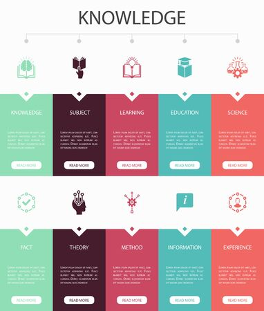 knowledge Infographic 10 steps UI design.subject, education, information, experience simple icons
