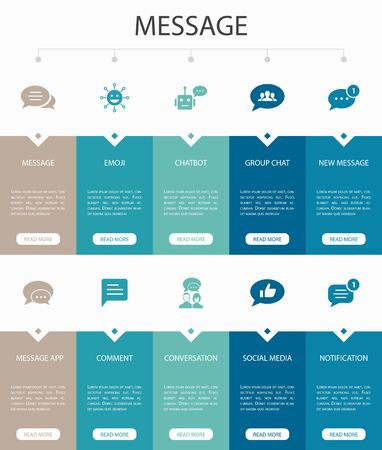 message Infographic 10 steps UI design.emoji, chatbot, group chat, message app simple icons 向量圖像