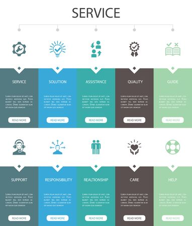 Service Infographic 10 steps UI design.Solution, assistance, quality, support simple icons