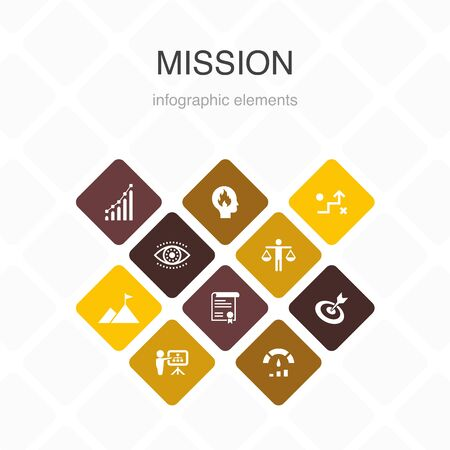Mission Infographic 10 option color design.growth, passion, strategy, performance simple icons