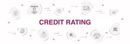 Bonitätsbewertung Infografik 10 Schritte Kreisdesign. Kreditrisiko, Kreditwürdigkeit, Insolvenz, einfache Symbole der Jahresgebühr