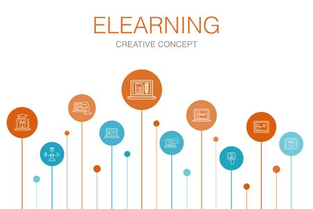 eLearning Infographic 10 steps template.Distance Learning, Online Training, Video training, Webinar simple icons