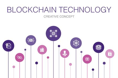 blockchain technology Infographic 10 steps template.cryptocurrency, digital currency, smart contract, transaction icons
