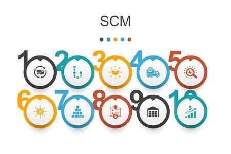 SCM Infographic design template.management, analysis, distribution, procurement icons