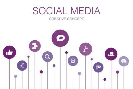 Plantilla de 10 pasos de infografía de redes sociales. como, compartir, seguir, iconos de comentarios Ilustración de vector